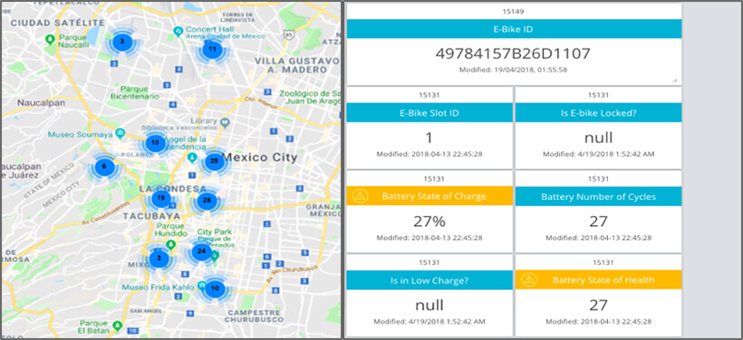 Asset tracking – Logistics