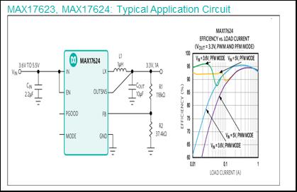 MAX17623